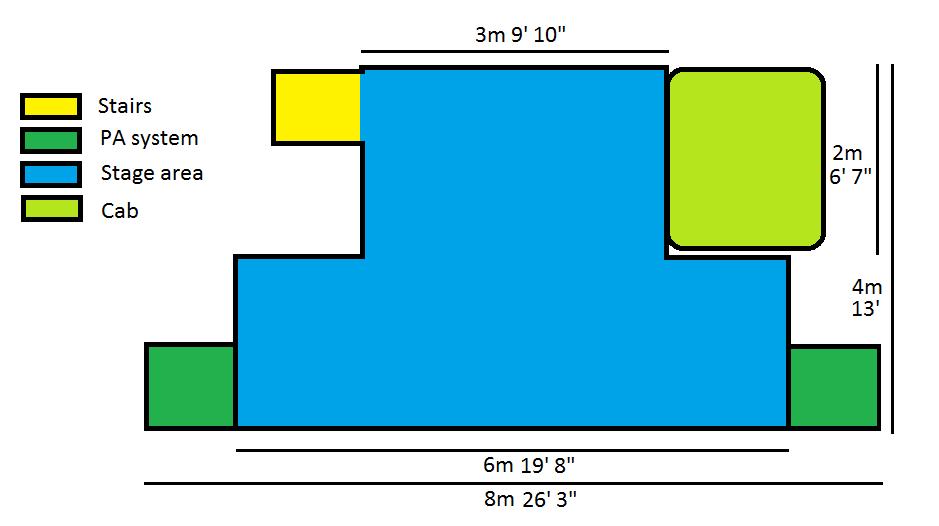 Camper stage diagram