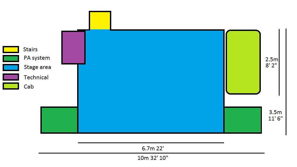 M stage diagram